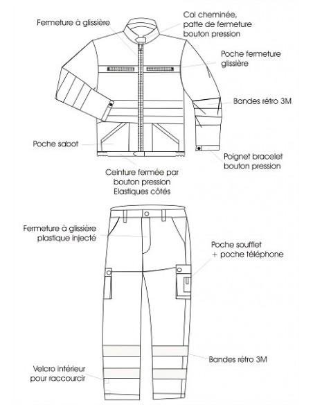 Blouson haute visibilité classe 2 zippé 4 poches bandes rétroréfléchissantes 3M 310gr